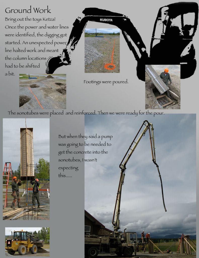 page 2-ground work